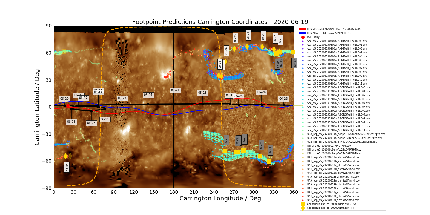 Heliographic Carrington footpoints of PSP